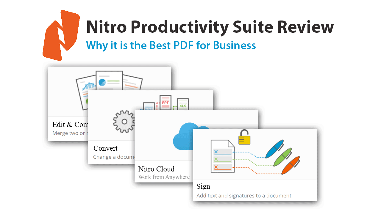 Nitro Productivity Suite Review: Why it is the Best PDF for Business